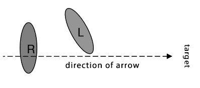starting position for recurve